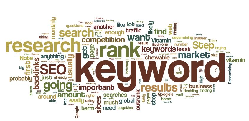 best keywords