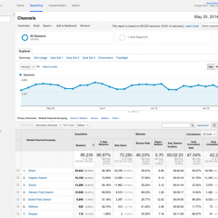 Google Analytics Will Now Track iOS App Installs