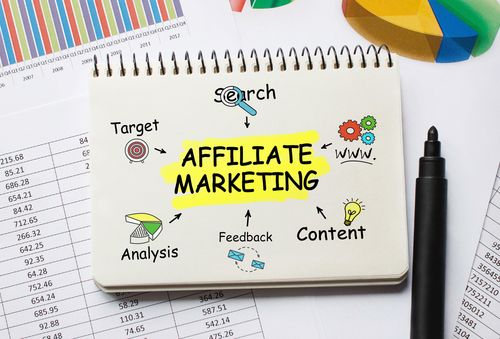 Internet Affiliate Marketing Jetset Course Review